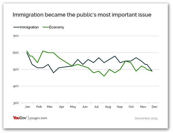000a YouGov-028 Immigratrion.jpg